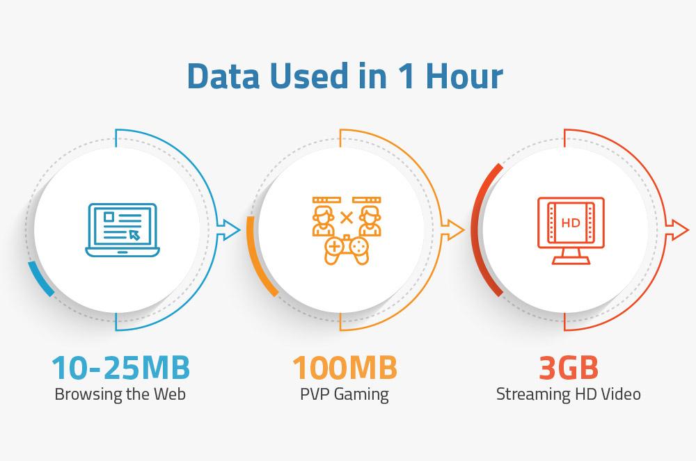 Oasis-Broadband-Internet-Data-Usage